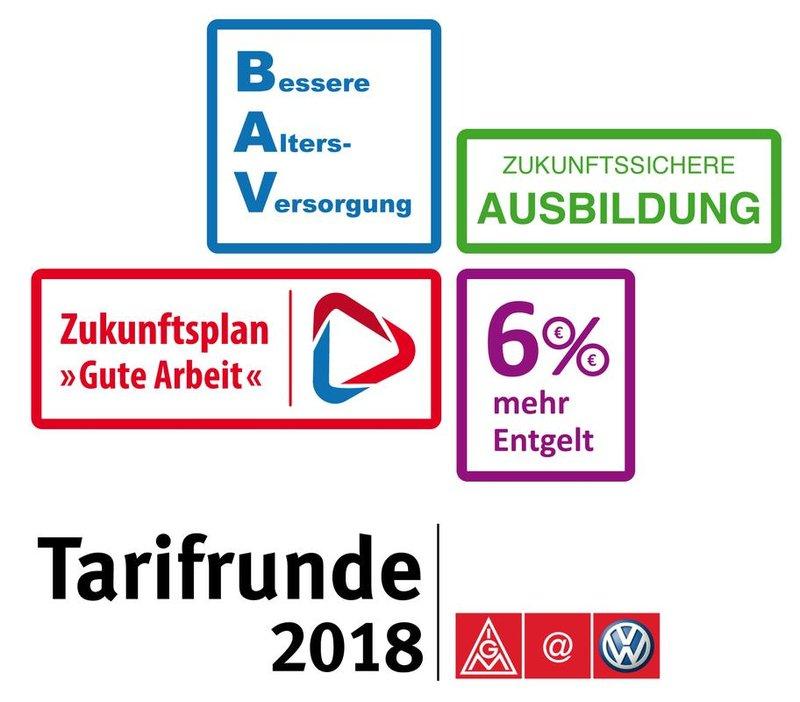 Tarifverhandlungen Mit Der Volkswagen Ag Arbeitgeber Müssen Sich